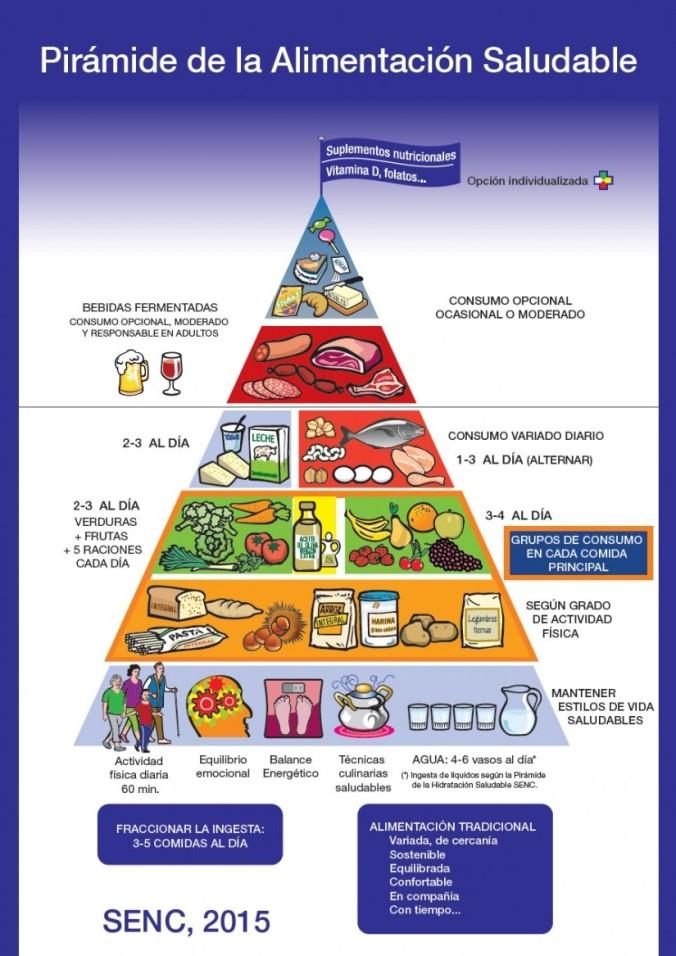 piramide-2015