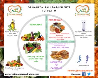 tu-plato-saludable-rc-nutricion