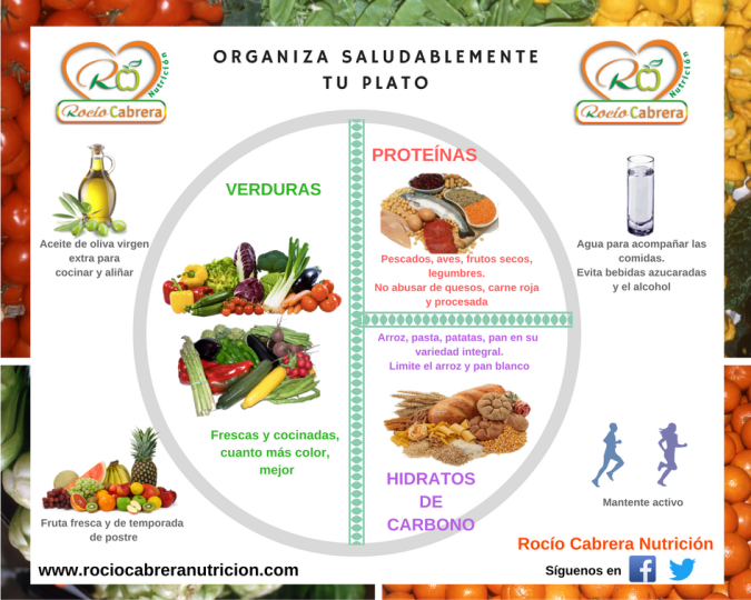 tu-plato-saludable-rc-nutricion